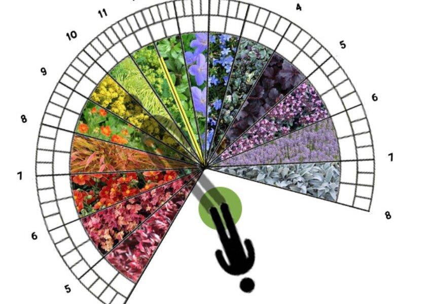 Patmore sundial