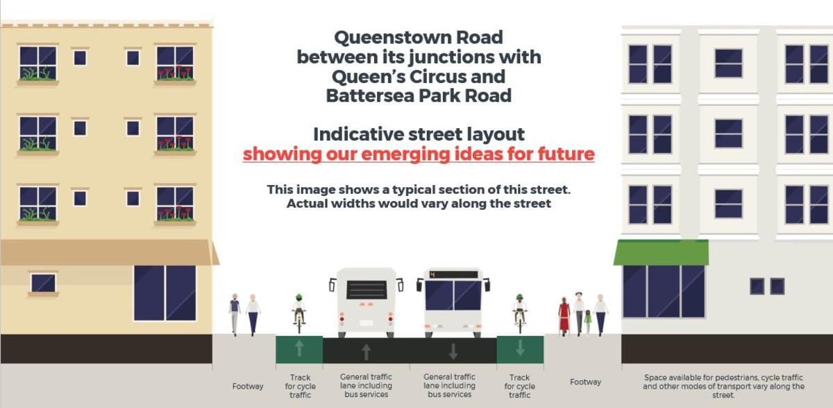 Cross section of Queenstown Road proposals